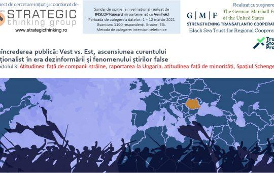 29 martie 2021: Capitolul 3: Atitudinea față de companii străine, raportarea la Ungaria, atitudinea față de minorități, Spațiul Schengen